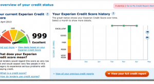 Co to jest Credit Score?